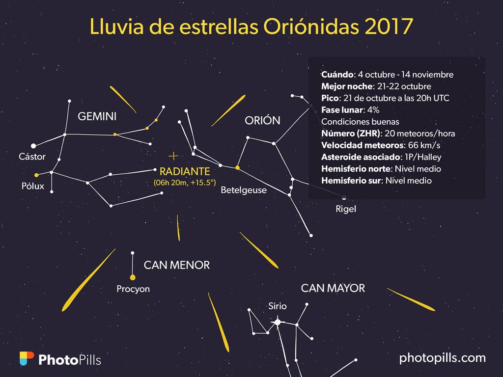 Prepárate: El viernes, espectacular lluvia de estrellas