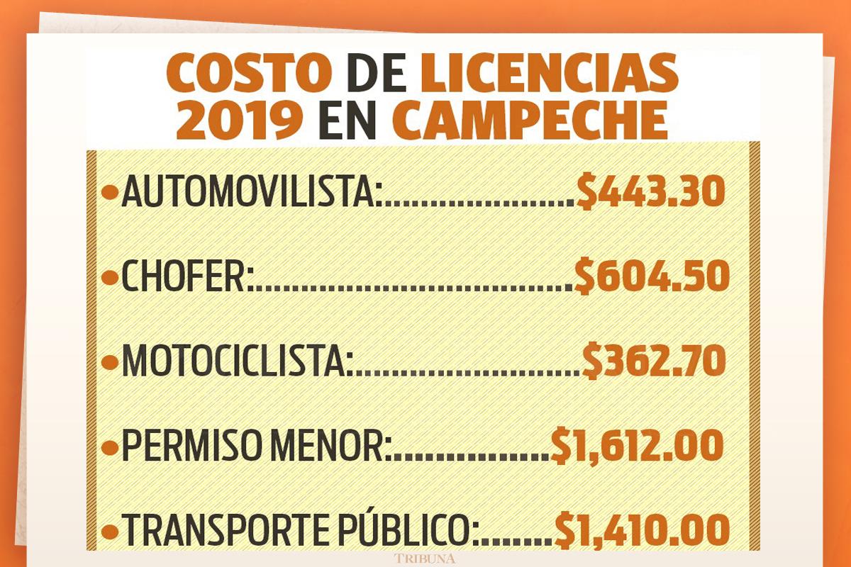 También Subió El Cobro De Licencias Tribuna Campeche